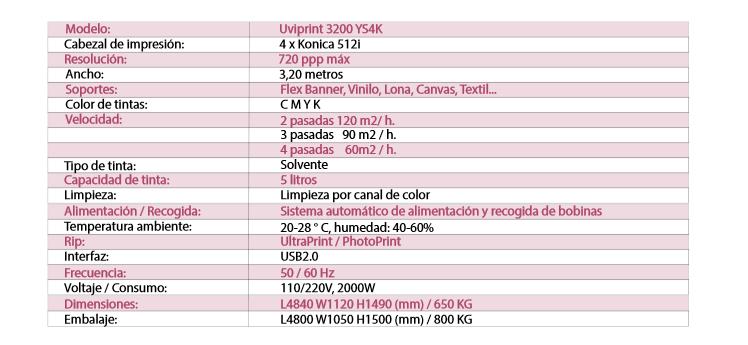 especificaciones plotter uviprint 3200 ys4k